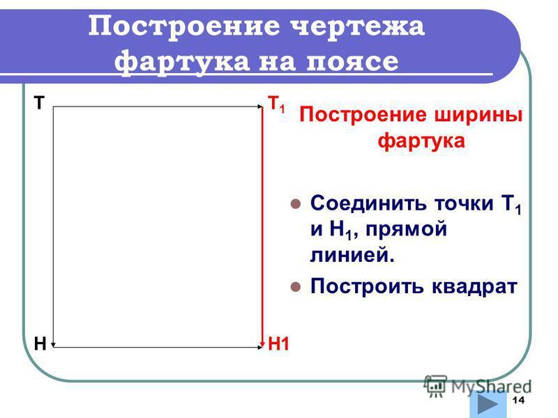 14 Построение ширины фартука Соединить точки Т 1 и Н 1, прямой линией. Построить квадрат Т Н Т1Т1 Н1 Построение чертежа фартука на поясе