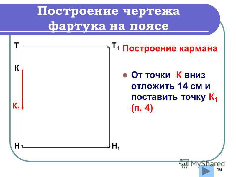 16 Построение кармана От точки К вниз отложить 14 см и поставить точку К 1 (п. 4) Т Н Т1Т1 Н1Н1 К К1К1 Построение чертежа фартука на поясе