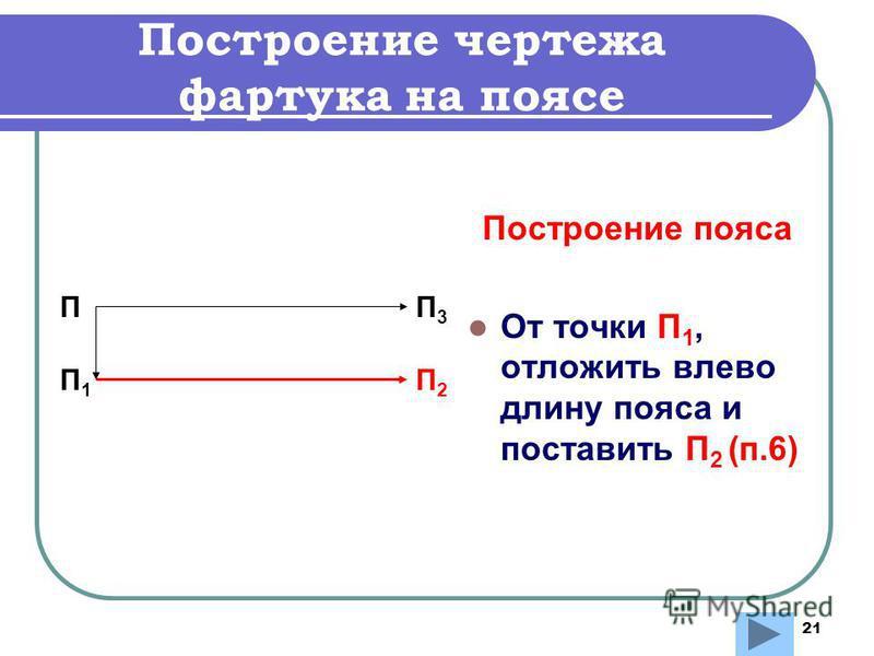21 Построение пояса От точки П 1, отложить влево длину пояса и поставить П 2 (п.6) ПП3П3 П1П1 П2П2 Построение чертежа фартука на поясе