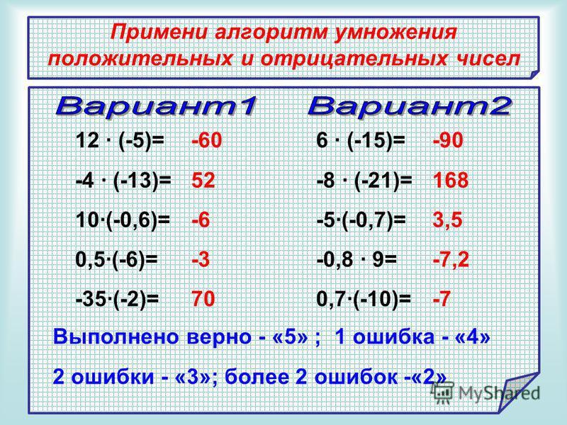 Примени алгоритм умножения положительных и отрицательных чисел 12 (-5)= -4 (-13)= 10(-0,6)= 0,5(-6)= -35(-2)= 6 (-15)= -8 (-21)= -5(-0,7)= -0,8 9= 0,7(-10)= -90 168 3,5 -7,2 -7 -60 52 -6 -3 70 Выполнено верно - «5» ; 1 ошибка - «4» 2 ошибки - «3»; бо