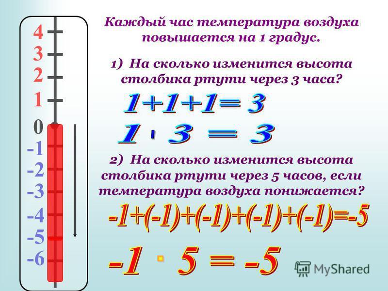 4 3 2 1 0 -2 -3 -4 -5 -6 2) На сколько изменится высота столбика ртути через 5 часов, если температура воздуха понижается? Каждый час температура воздуха повышается на 1 градус. 1) На сколько изменится высота столбика ртути через 3 часа?