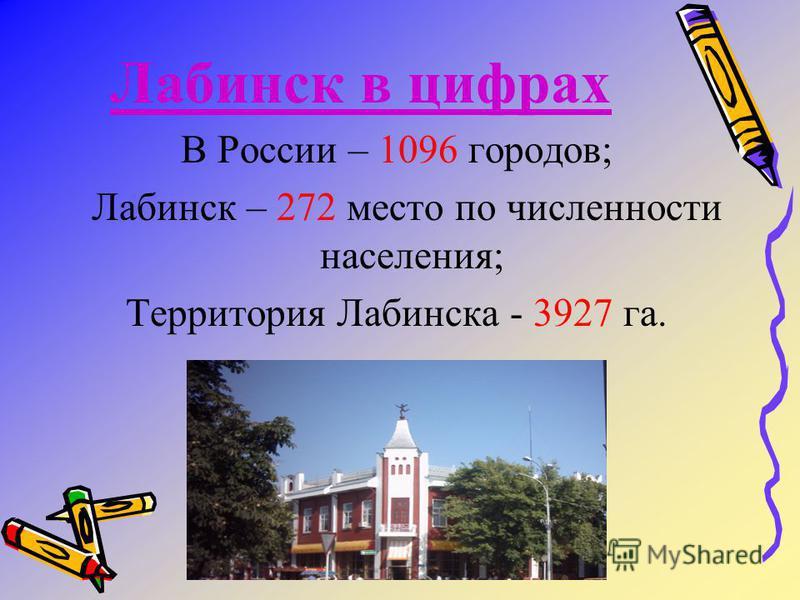 В России – 1096 городов; Лабинск – 272 место по численности населения; Территория Лабинска - 3927 га. Лабинск в цифрах
