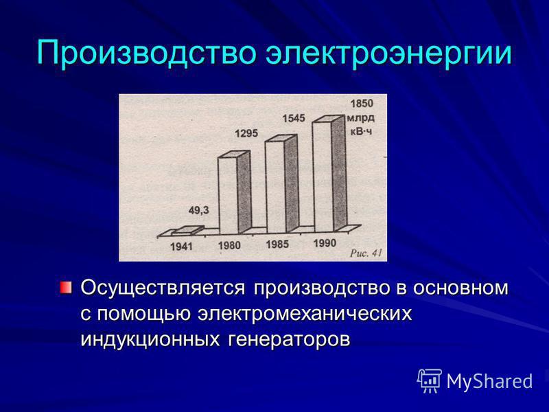 Производство электроэнергии Осуществляется производство в основном с помощью электромеханических индукционных генераторов