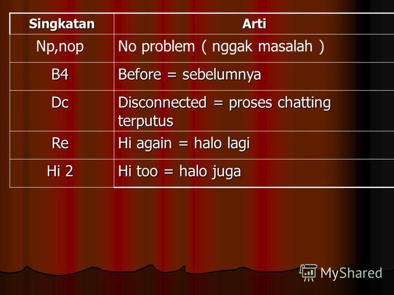SingkatanArti Np,nopNo problem ( nggak masalah ) B4 B4 Before = sebelumnya Dc Dc Disconnected = proses chatting terputus Re Re Hi again = halo lagi Hi 2 Hi 2 Hi too = halo juga