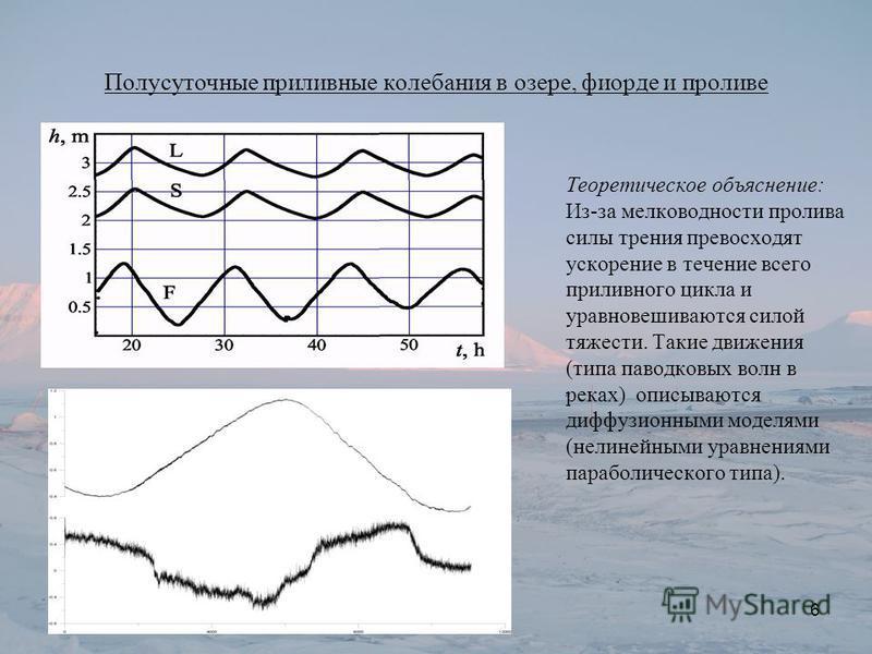 Полусуточные приливные колебания в озере, фиорде и проливе Теоретическое объяснение: Из-за мелководности пролива силы трения превосходят ускорение в течение всего приливного цикла и уравновешиваются силой тяжести. Такие движения (типа паводковых волн