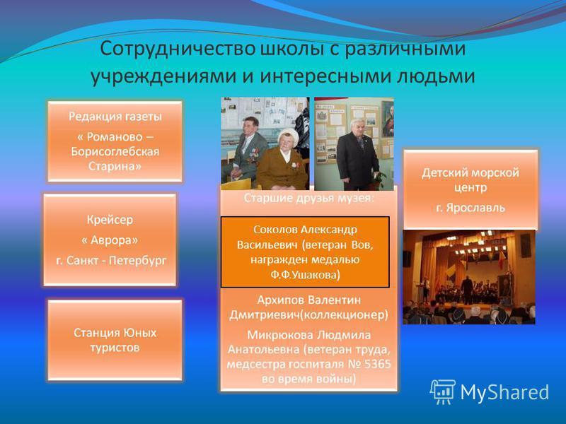 Старшие друзья музея Соколов А. В. и Микрюкова Л.А. Архипов В.Д.