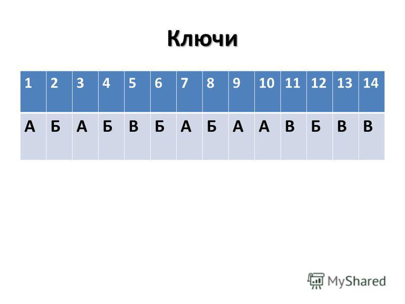 Ключи 1234567891011121314 АБАБВБАБААВБВВ