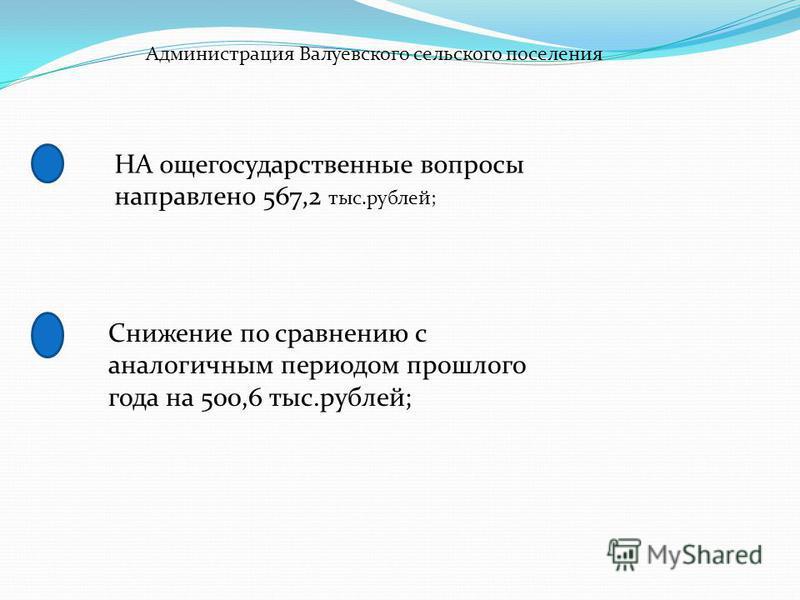Администрация Валуевского сельского поселения НА общегосударственные вопросы направлено 567,2 тыс.рублей; Снижение по сравнению с аналогичным периодом прошлого года на 500,6 тыс.рублей;