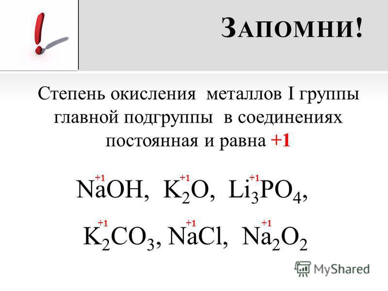 З АПОМНИ ! Степень окисления металлов I группы главной подгруппы в соединениях постоянная и равна +1 NaOH, K 2 O, Li 3 PO 4, K 2 CO 3, NaCl, Na 2 O 2 +1