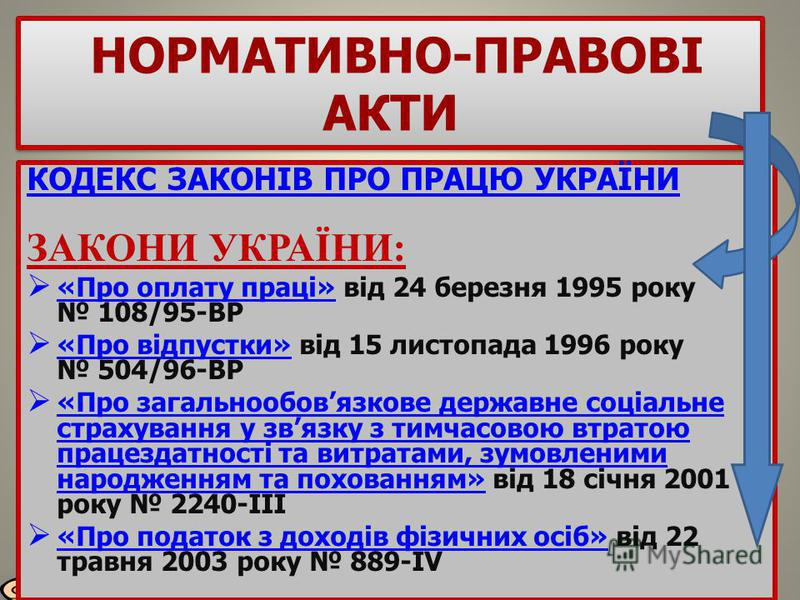 НОРМАТИВНО-ПРАВОВІ АКТИ КОДЕКС ЗАКОНІВ ПРО ПРАЦЮ УКРАЇНИ ЗАКОНИ УКРАЇНИ: «Про оплату праці» від 24 березня 1995 року 108/95-ВР «Про оплату праці» «Про відпустки» від 15 листопада 1996 року 504/96-ВР «Про відпустки» «Про загальнообовязкове державне со