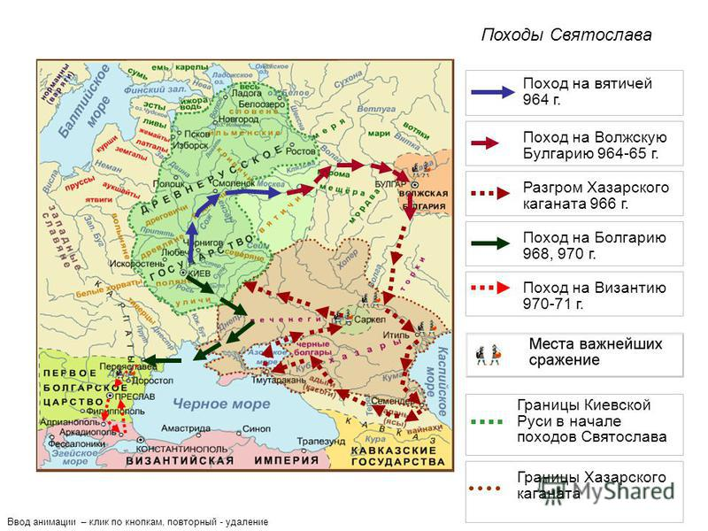 Булгары, Болгары, Татары и Русь