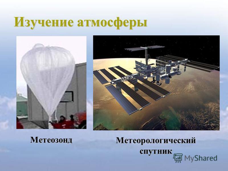 Изучение атмосферы Метеорологический спутник Метеозонд