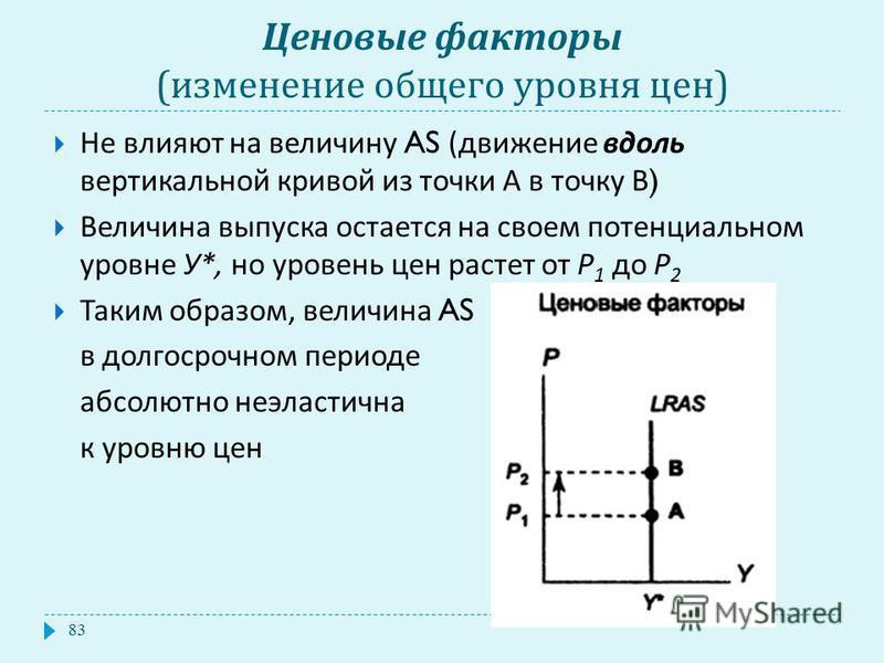Ценовые факторы ( изменение общего уровня цен ) Не влияют на величину AS ( движение вдоль вертикальной кривой из точки А в точку В ) Величина выпуска остается на своем потенциальном уровне У *, но уровень цен растет от Р 1 до Р 2 Таким образом, велич