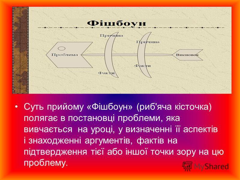 Суть прийому «Фішбоун» (риб'яча кісточка) полягає в постановці проблеми, яка вивчається на уроці, у визначенні її аспектів і знаходженні аргументів, фактів на підтвердження тієї або іншої точки зору на цю проблему.