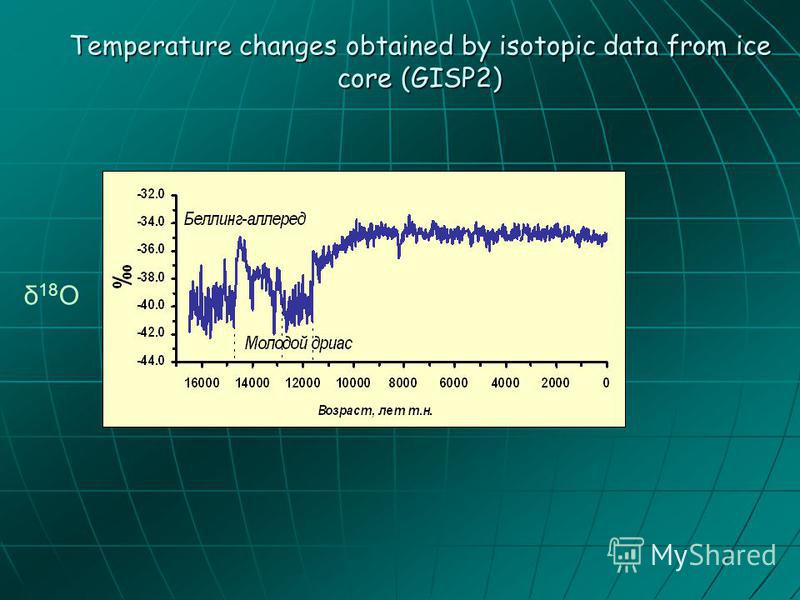 Temperature changes obtained by isotopic data from ice core (GISP2) δ 18 O