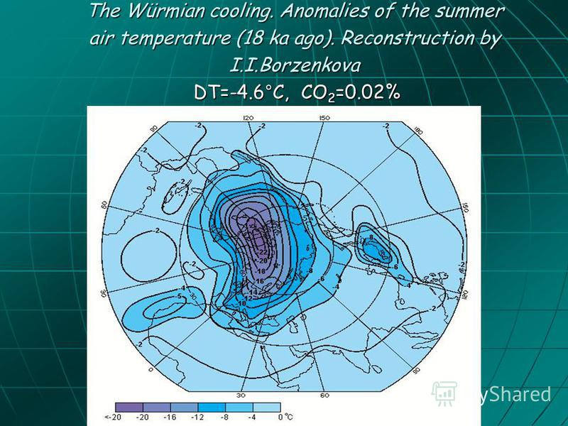 The Würmian cooling. Anomalies of the summer air temperature (18 ka ago). Reconstruction by I.I.Borzenkova DT=-4.6°C, CO 2 =0.02%