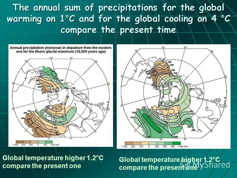 The annual sum of precipitations for the global warming on 1°C and for the global cooling on 4 °С compare the present time Global temperature higher 1.2°C compare the present one