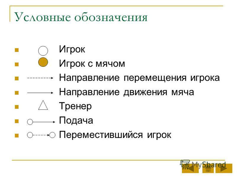 Условные обозначения Игрок Игрок с мячом Направление перемещения игрока Направление движения мяча Тренер Подача Переместившийся игрок