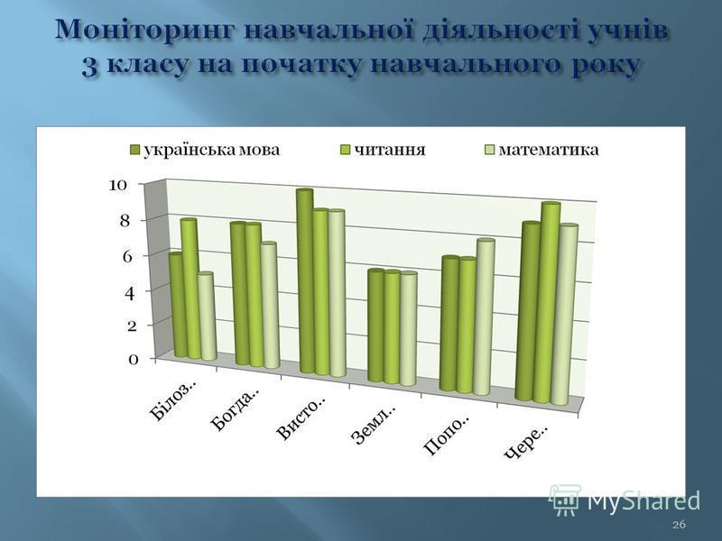 Михальцова Наталія Володимирівна