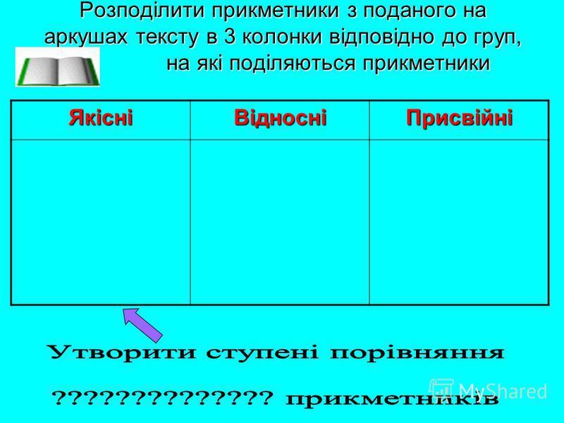 Розподілити прикметники з поданого на аркушах тексту в 3 колонки відповідно до груп, на які поділяються прикметники ЯкісніВідносніПрисвійні