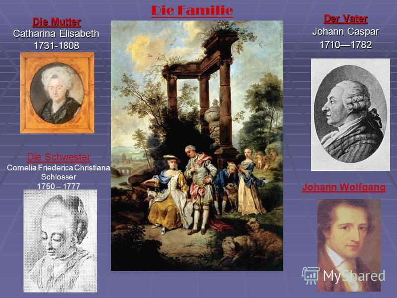 Die Mutter Catharina Elisabeth 1731-1808 Der Vater Johann Caspar 17101782 Die Schwester Cornelia Friederica Christiana Schlosser 1750 – 1777 Die Familie Johann Wolfgang