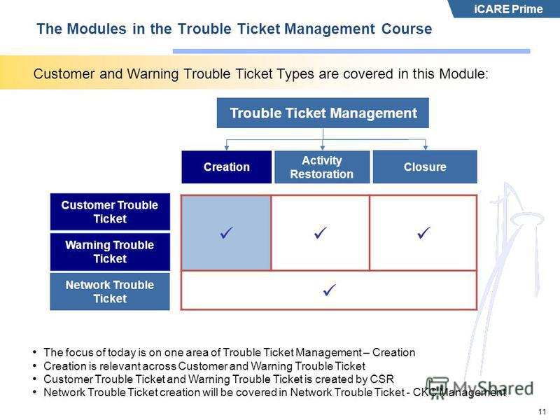 iCARE Prime 11 Trouble Ticket Management The Modules in the Trouble Ticket Management Course Customer Trouble Ticket Warning Trouble Ticket Network Trouble Ticket The focus of today is on one area of Trouble Ticket Management – Creation Creation is r