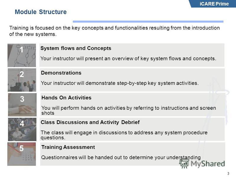 iCARE Prime 3 Module Structure Class Discussions and Activity Debrief The class will engage in discussions to address any system procedure questions. 4 System flows and Concepts Your instructor will present an overview of key system flows and concept