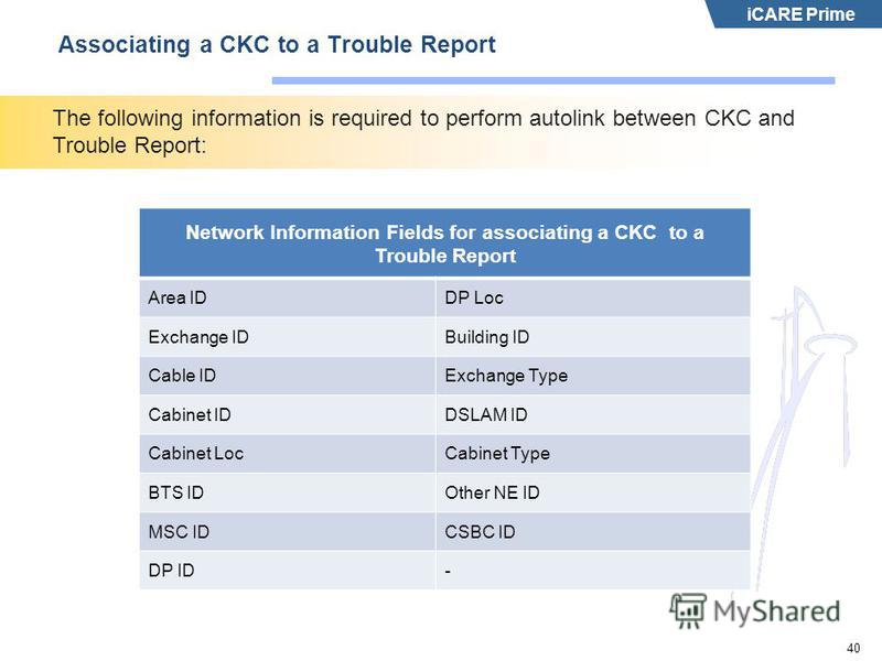 iCARE Prime 40 Associating a CKC to a Trouble Report The following information is required to perform autolink between CKC and Trouble Report: Network Information Fields for associating a CKC to a Trouble Report Area IDDP Loc Exchange IDBuilding ID C
