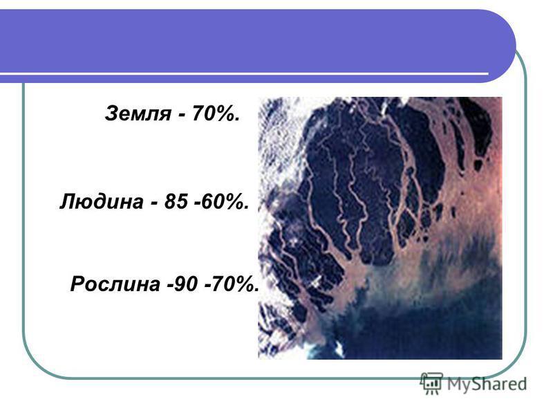 Земля - 70%. Людина - 85 -60%. Рослина -90 -70%.