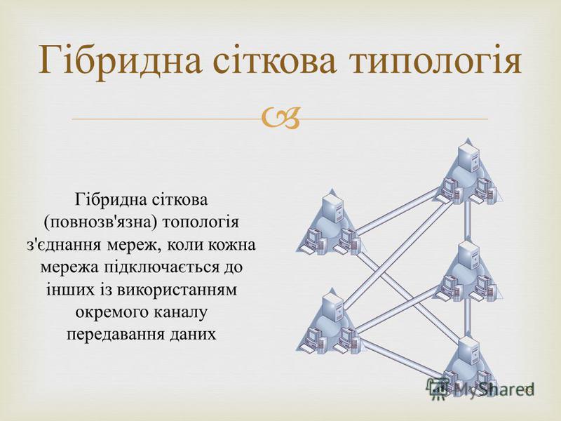33 Гібридна сіткова типологія Гібридна сіткова (повнозв'язна) топологія з'єднання мереж, коли кожна мережа підключається до інших із використанням окремого каналу передавання даних