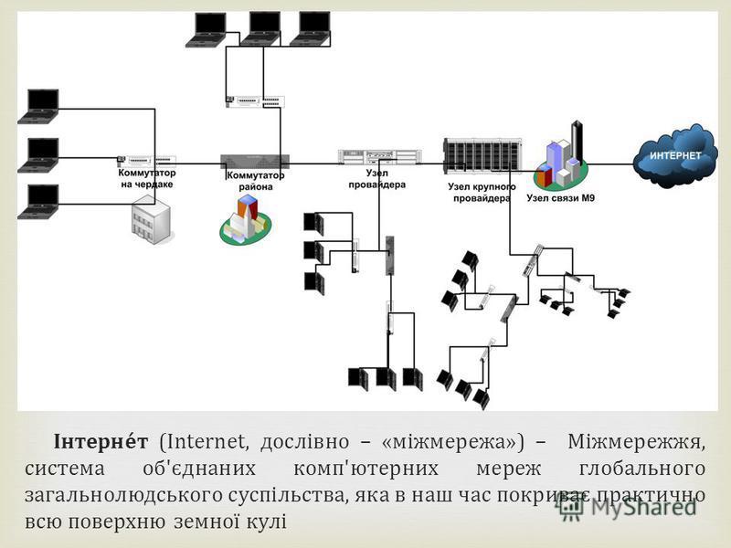 Інтерне́т (Internet, дослівно – «міжмережа») – Міжмережжя, система об'єднаних комп'ютерних мереж глобального загальнолюдського суспільства, яка в наш час покриває практично всю поверхню земної кулі