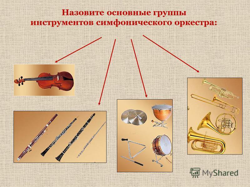 Назовите основные группы инструментов симфонического оркестра:
