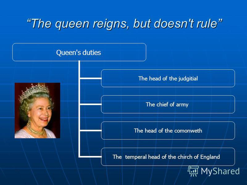 The queen reigns, but doesn't rule Queen's duties The head of the judgitial The chief of army The head of the comonweth The temperal head of the chirch of England