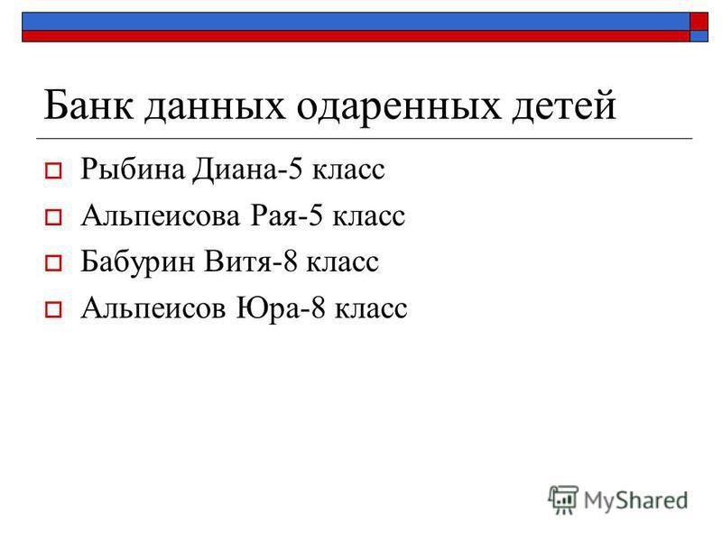 Банк данных одаренных детей Рыбина Диана-5 класс Альпеисова Рая-5 класс Бабурин Витя-8 класс Альпеисов Юра-8 класс