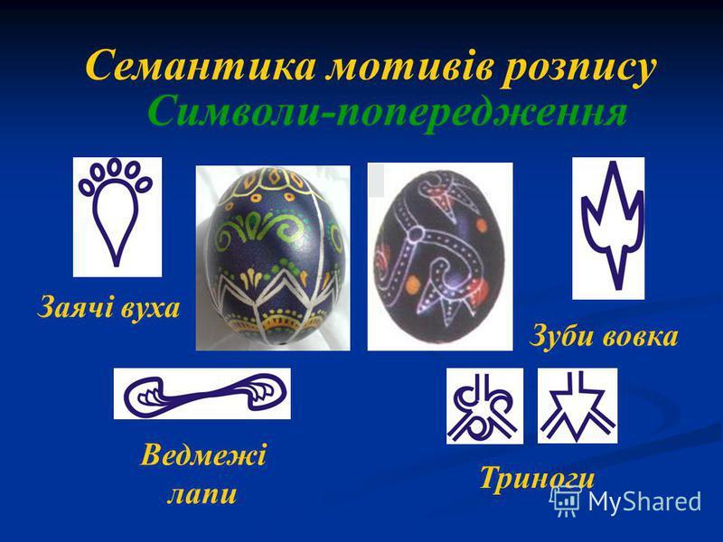 Семантика мотивів розпису Символи-попередження Заячі вуха Ведмежі лапи Зуби вовка Триноги