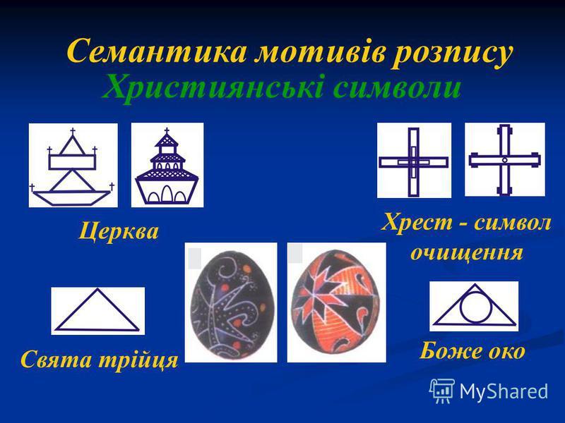 Семантика мотивів розпису Християнські символи Церква Свята трійця Хрест - символ очищення Боже око