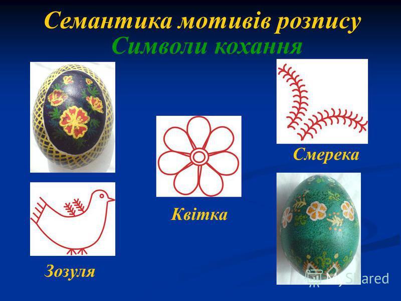 Семантика мотивів розпису Символи кохання Зозуля Квітка Смерека
