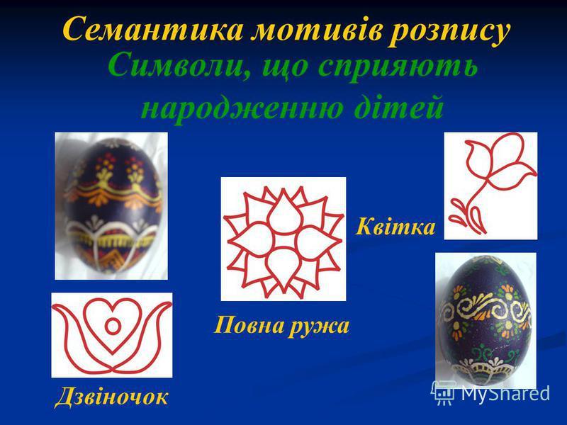 Семантика мотивів розпису Символи, що сприяють народженню дітей Дзвіночок Повна ружа Квітка