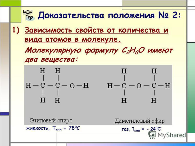 28 Доказательства положения 2: 1)Зависимость свойств от количества и вида атомов в молекуле. Молекулярную формулу С 2 Н 6 О имеют два вещества: жидкость, Т кип = 78 0 С газ, Т кип = - 24 0 С