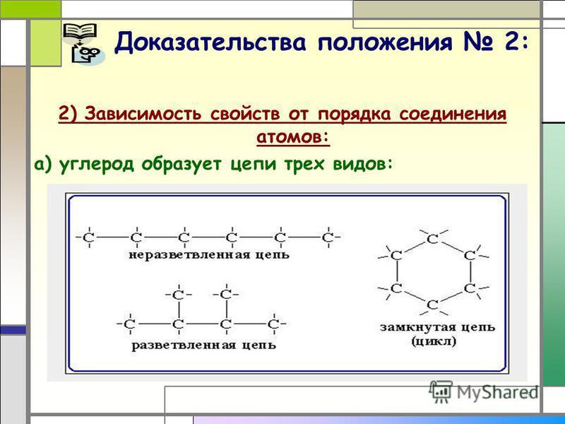 29 Доказательства положения 2: 2) Зависимость свойств от порядка соединения атомов: а) углерод образует цепи трех видов: