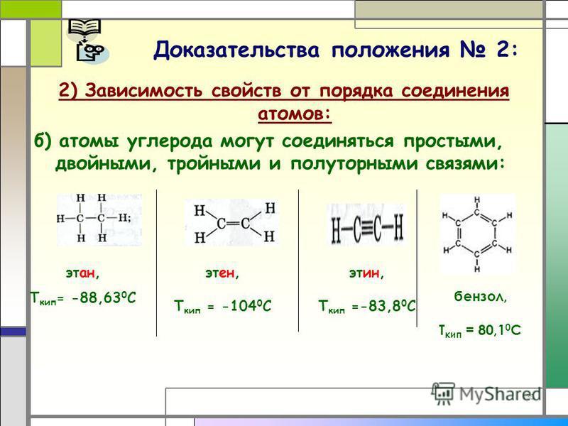 30 2) Зависимость свойств от порядка соединения атомов: б) атомы углерода могут соединяться простыми, двойными, тройными и полуторными связями: Доказательства положения 2: этан, Т кип = -88,63 0 С этьен, Т кип = -104 0 С этин, Т кип =-83,8 0 С бензол