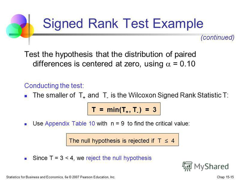 Statistics for Business and Economics, 6e © 2007 Pearson Education, Inc. Chap 15-15 Test the hypothesis that the distribution of paired differences is centered at zero, using = 0.10 Conducting the test: The smaller of T + and T - is the Wilcoxon Sign