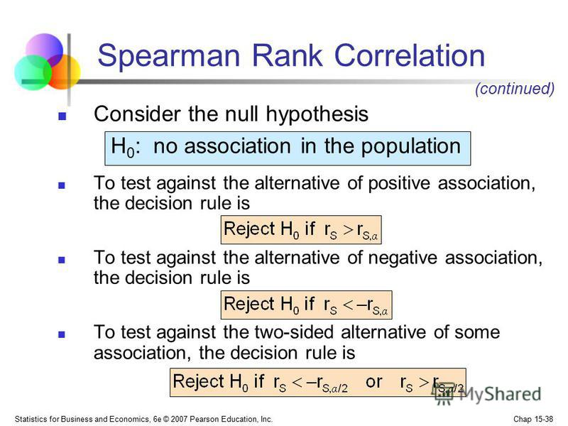 Statistics for Business and Economics, 6e © 2007 Pearson Education, Inc. Chap 15-38 Consider the null hypothesis H 0 : no association in the population To test against the alternative of positive association, the decision rule is To test against the