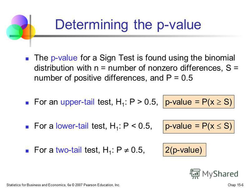 Statistics for Business and Economics, 6e © 2007 Pearson Education, Inc. Chap 15-6 Determining the p-value The p-value for a Sign Test is found using the binomial distribution with n = number of nonzero differences, S = number of positive differences