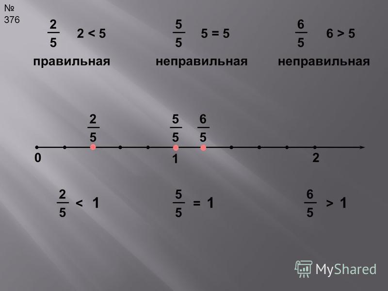 1 02 2 5 5 5 6 5 2 5 5 5 6 5 < 111 => 2 5 5 5 6 5 2 < 56 > 55 = 5 376 правильная неправильная