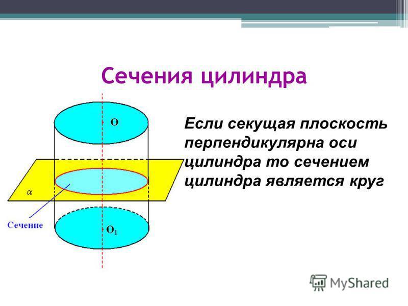Сечения цилиндра Если секущая плоскость перпендикулярна оси цилиндра то сечением цилиндра является круг