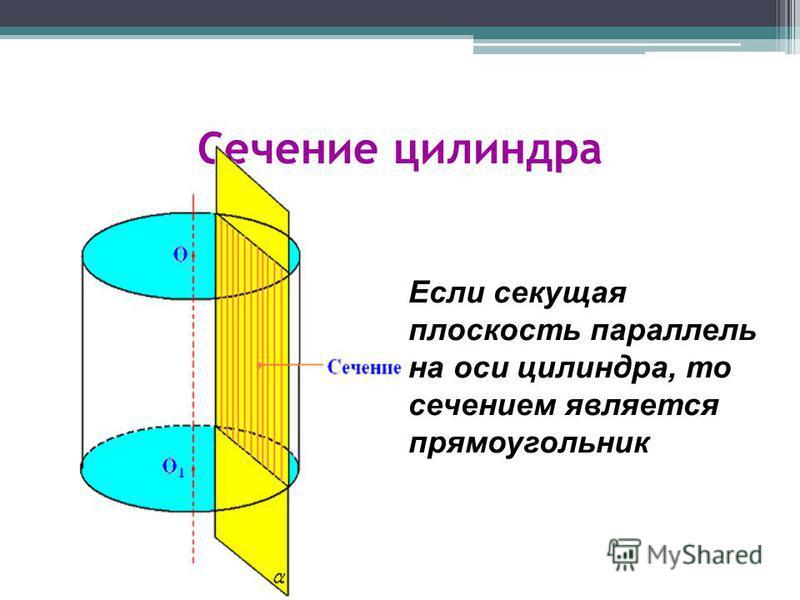 Сечение цилиндра Если секущая плоскость параллель на оси цилиндра, то сечением является прямоугольник