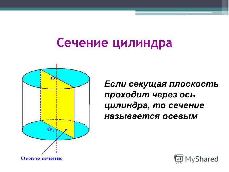 Сечение цилиндра Если секущая плоскость проходит через ось цилиндра, то сечение называется осевым