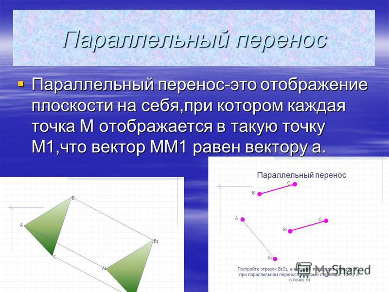 Параллельный перенос Параллельный перенос-это отображение плоскости на себя,при котором каждая точка M отображается в такую точку M1,что вектор MM1 равен вектору a. Параллельный перенос-это отображение плоскости на себя,при котором каждая точка M ото