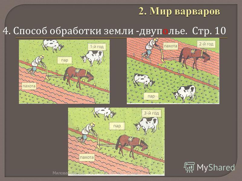 4. Способ обработки земли - двуполье. Стр. 10 Милованова Е. Б. ГБОУ СОШ 902  Диалог